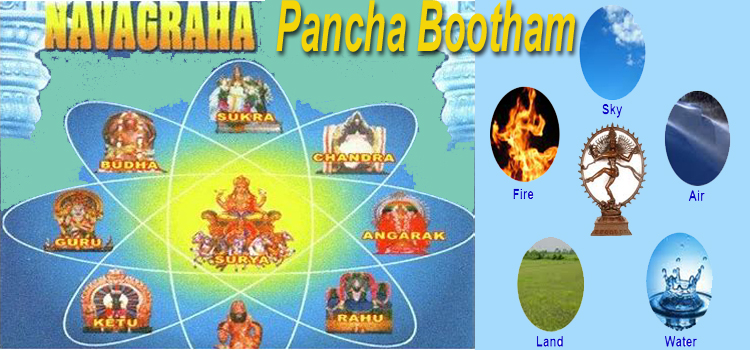 Importance of meditating on Panch Booths and Navagrahas in Sanatan Dharma