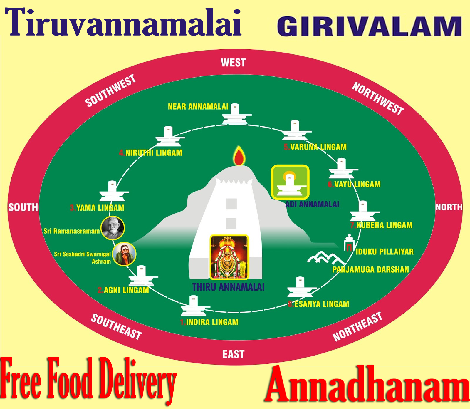 Daily Annadanam in Tiruvannamalai – Feeding saints, devotees and needy !!
